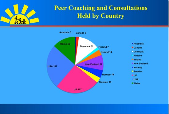 prcoach-consult-country