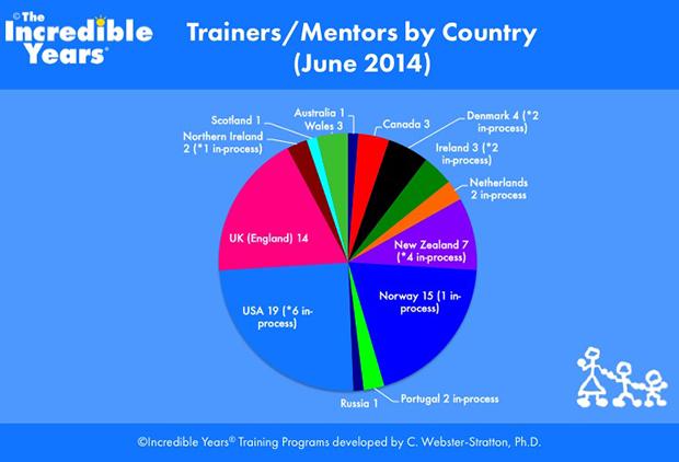 Trainer_Mentor_InProcess