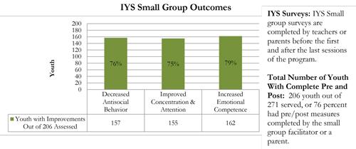 sgd-outcomes